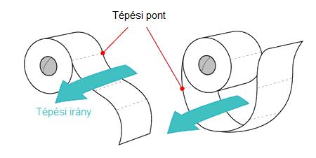 Papper2